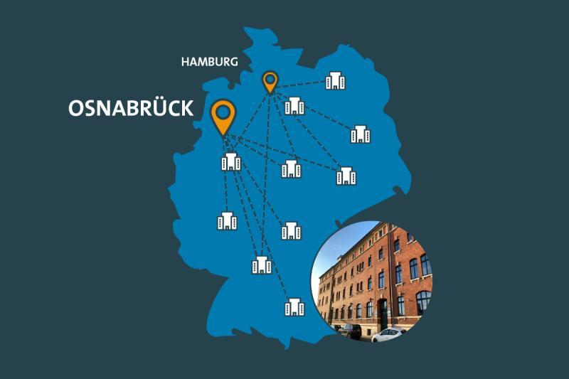 Zum Glück aus Osnabrück – Ihr Partner für die besten Finanzierungslösungen
